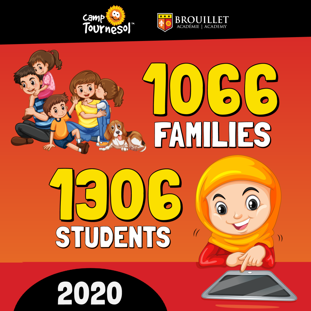 Celebrating 1066 families registered and 1306 individual students registered in 2020! Pictured is a cartoon family of a mom, dad, 3 children, and a dog. Pictured also is a cartoon young girl pointing to her iPad.